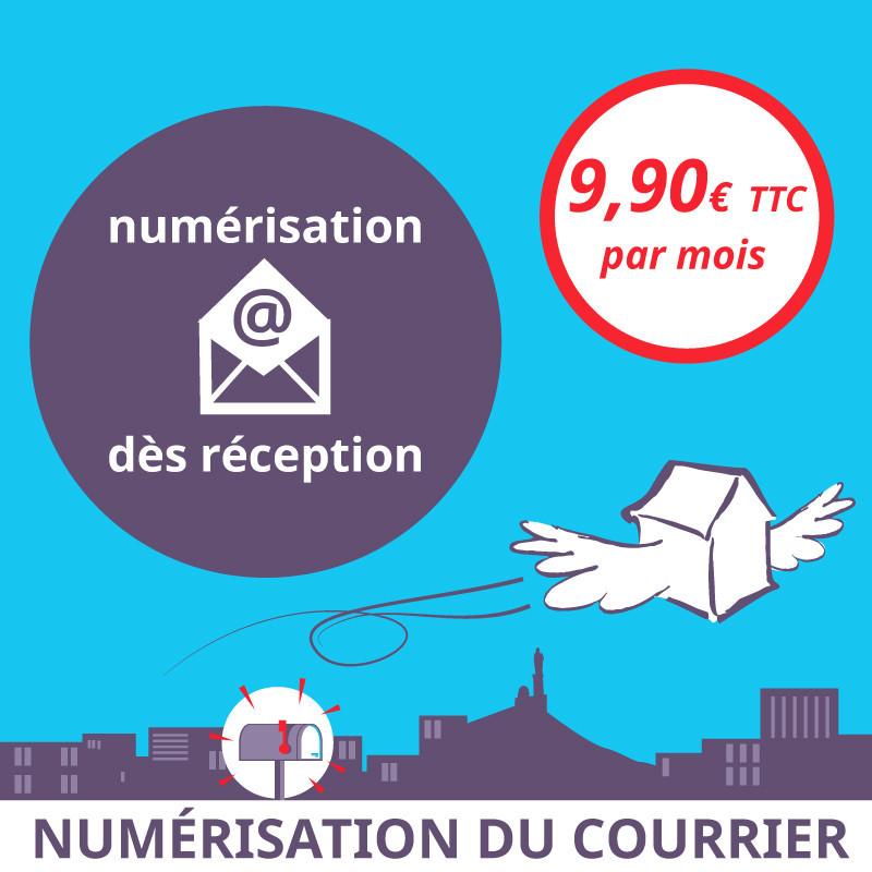 Numérisation du courrier dès réception - Ouvrir une Boîte postale en France